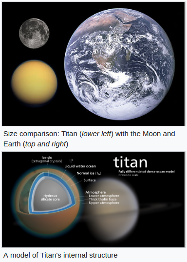 Titan -  the largest moon of Saturn