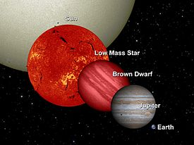 Brown dwarf logo