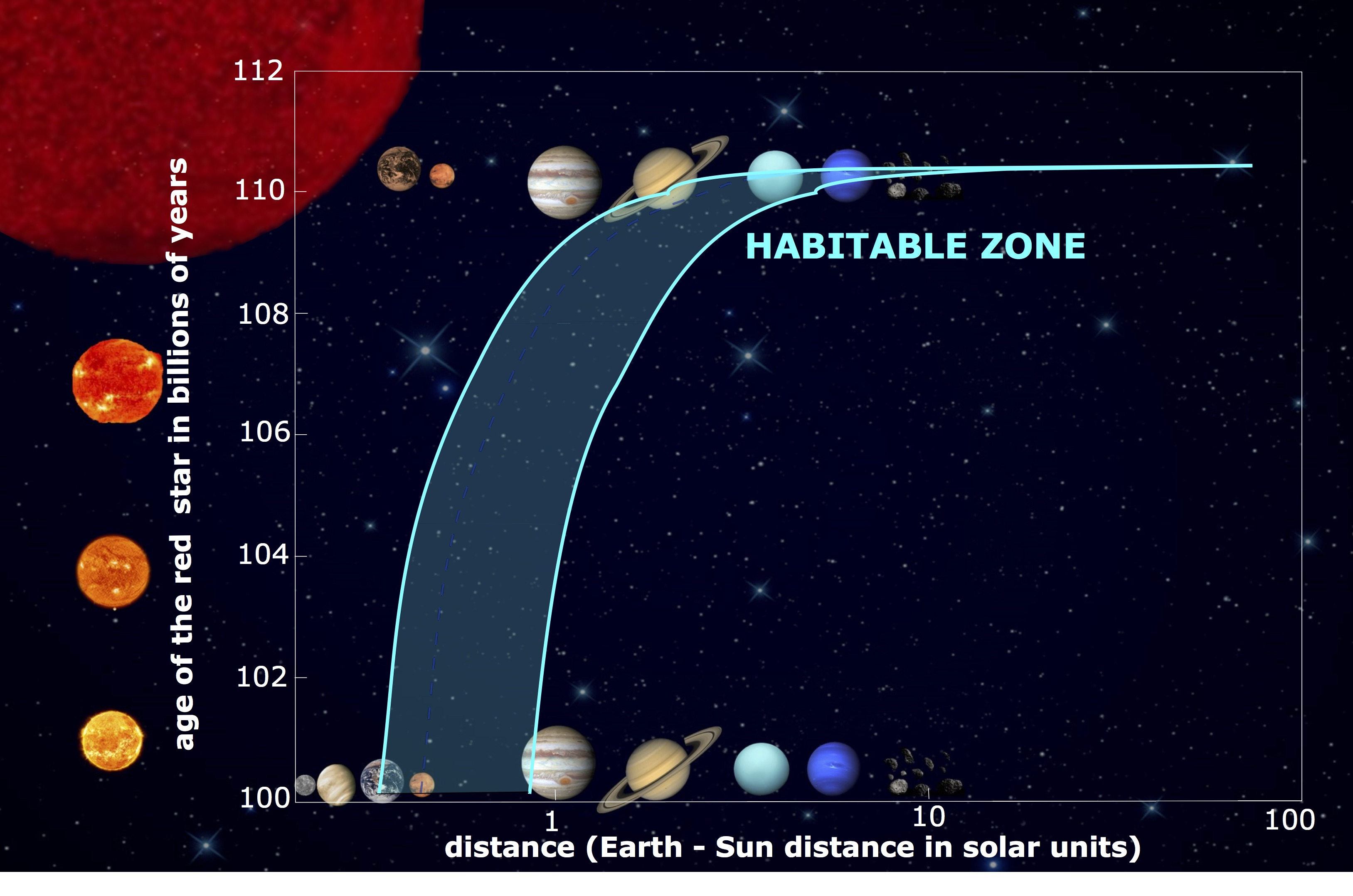Habitable Zone logo